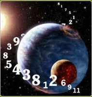 Planets numbers